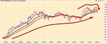 DENMARK STOCKS