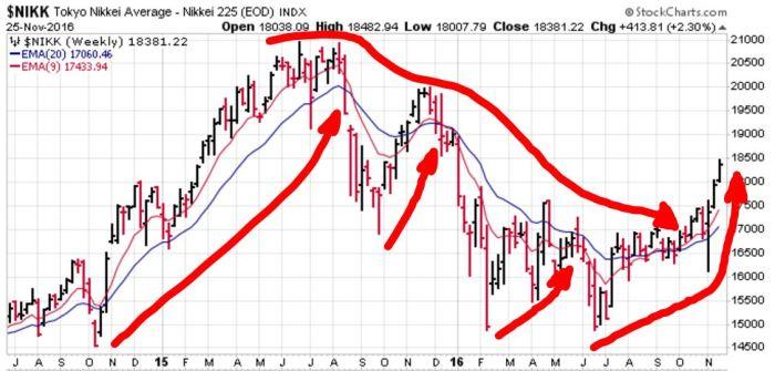 japan-stock-index