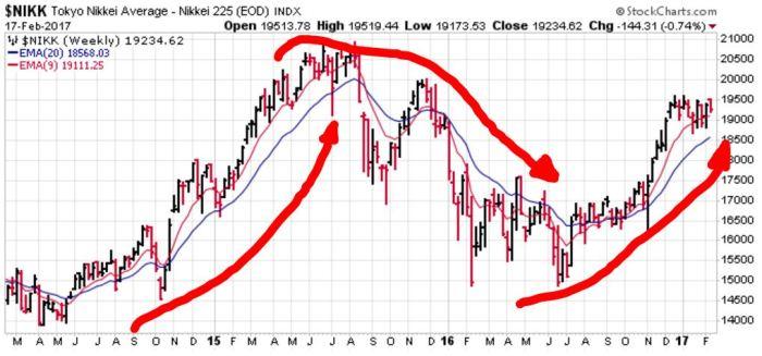 JAPAN STOCK INDEX.JPG